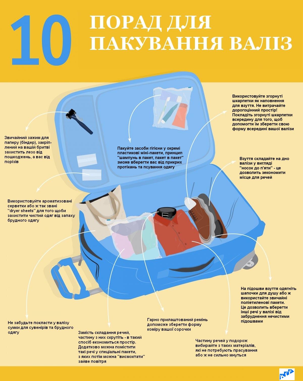 bi_graphics_packingsuitcase
